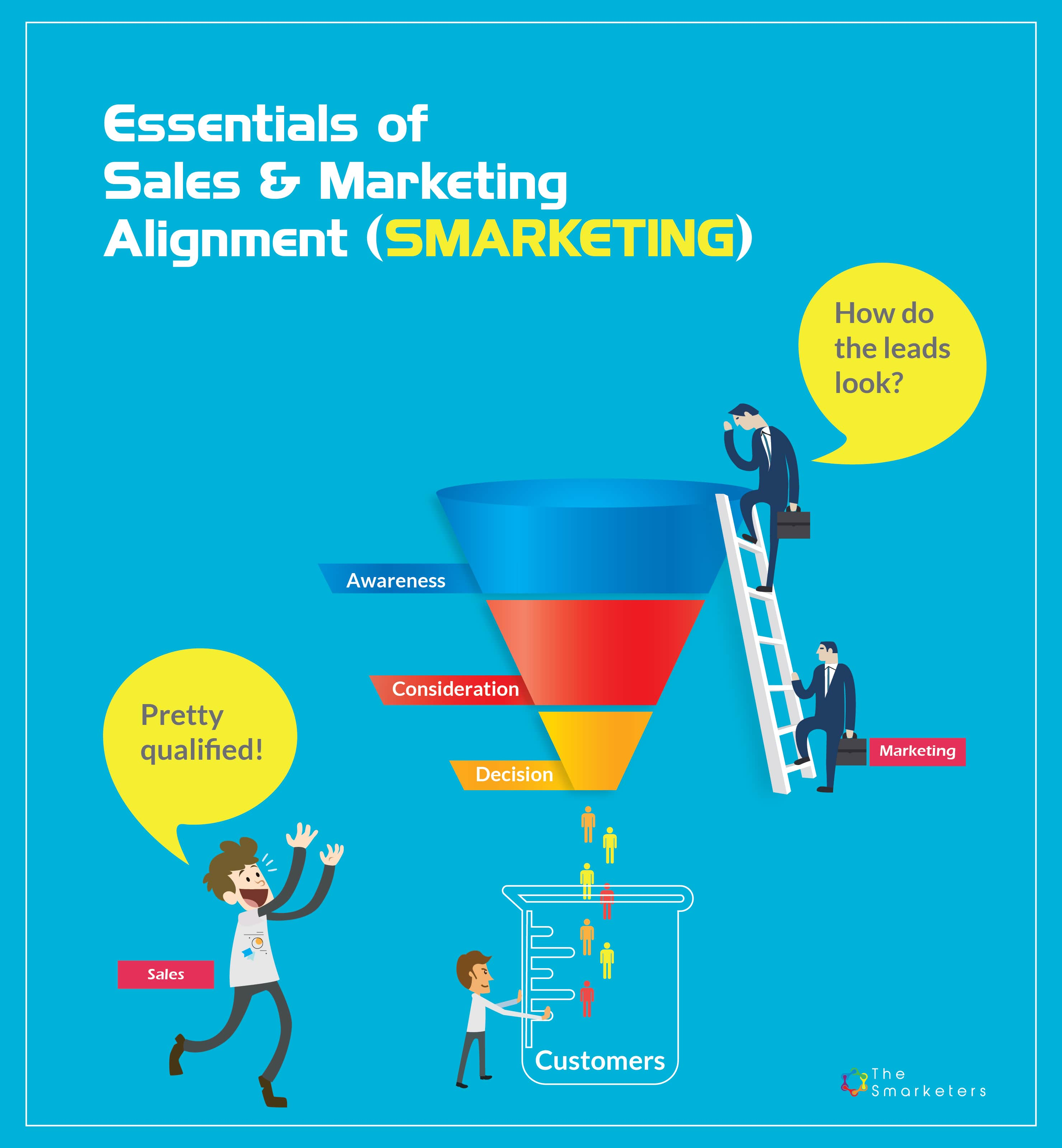 Sales & Marketing Alignment-min
